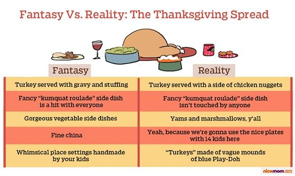 fantasy-vs-reality-thanksgiving-spread-article